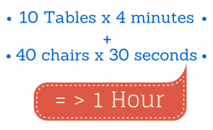 calculating lunchroom cleaning costs